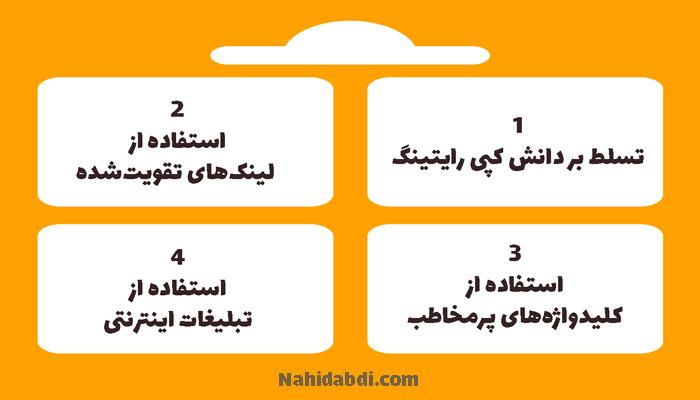 4 روش برای کسب درآمد با استفاده از هوش محتوایی